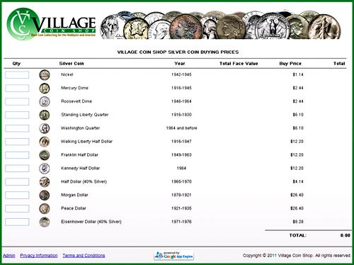 old coin value estimator
